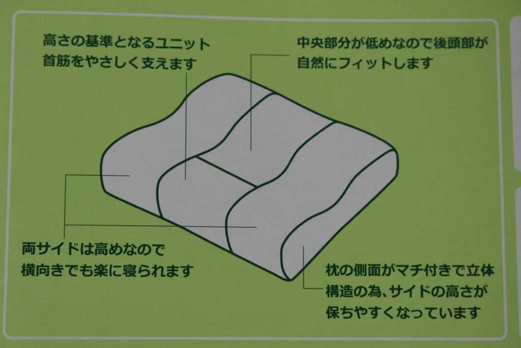 特徴の説明図