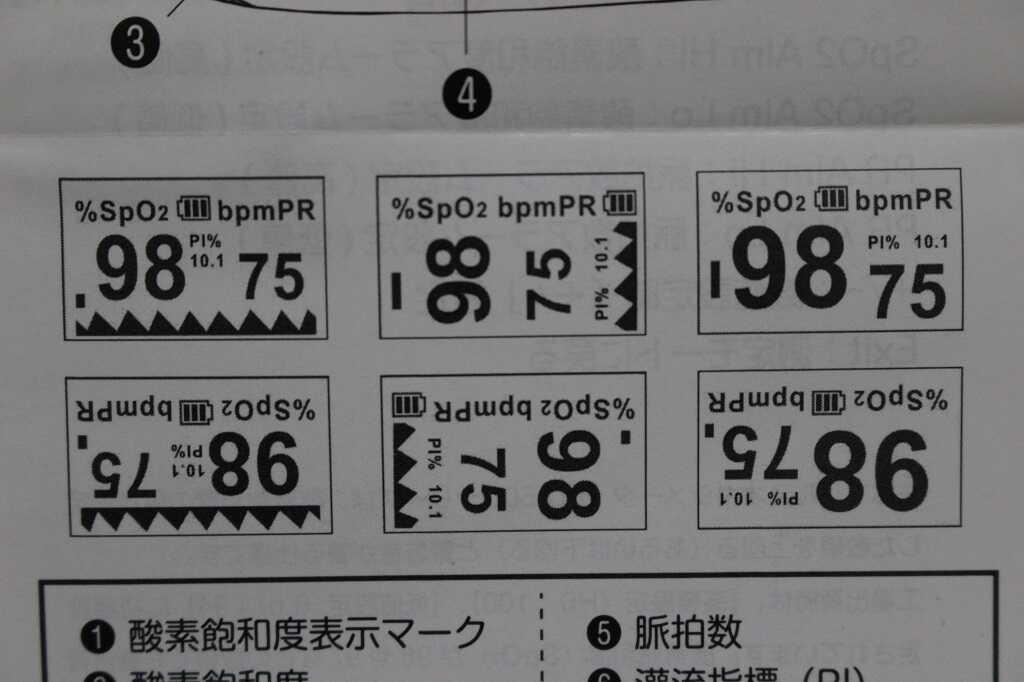 画面の表示向き6種類